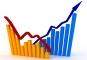 Jak rychle zvýšit tržby a zisk